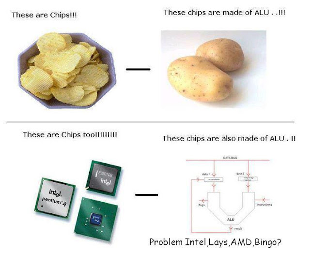 Chips Vs MicroChips - Differences Alu Chips Vs Micro ALU Chips