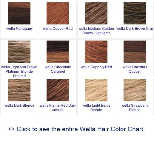 Wella Color Perfect Cartella Colori Do It