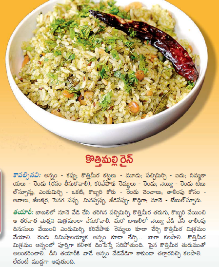 Healthy food recipes kothimeera rice recipe preparation in telugu kothimeera rice recipe preparation in telugu forumfinder Choice Image