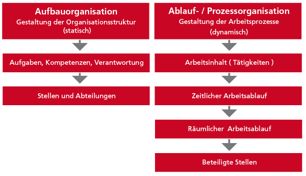 Gestaltung definition of marriage