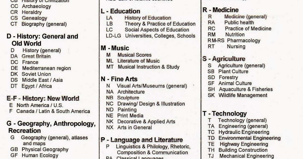 library classification essay The library and information science field has developed elaborate rules and  schemes for cataloging, categorization and classification that include  classification.