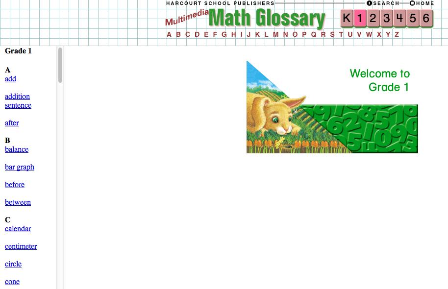 Math iPad Resources - Magazine cover