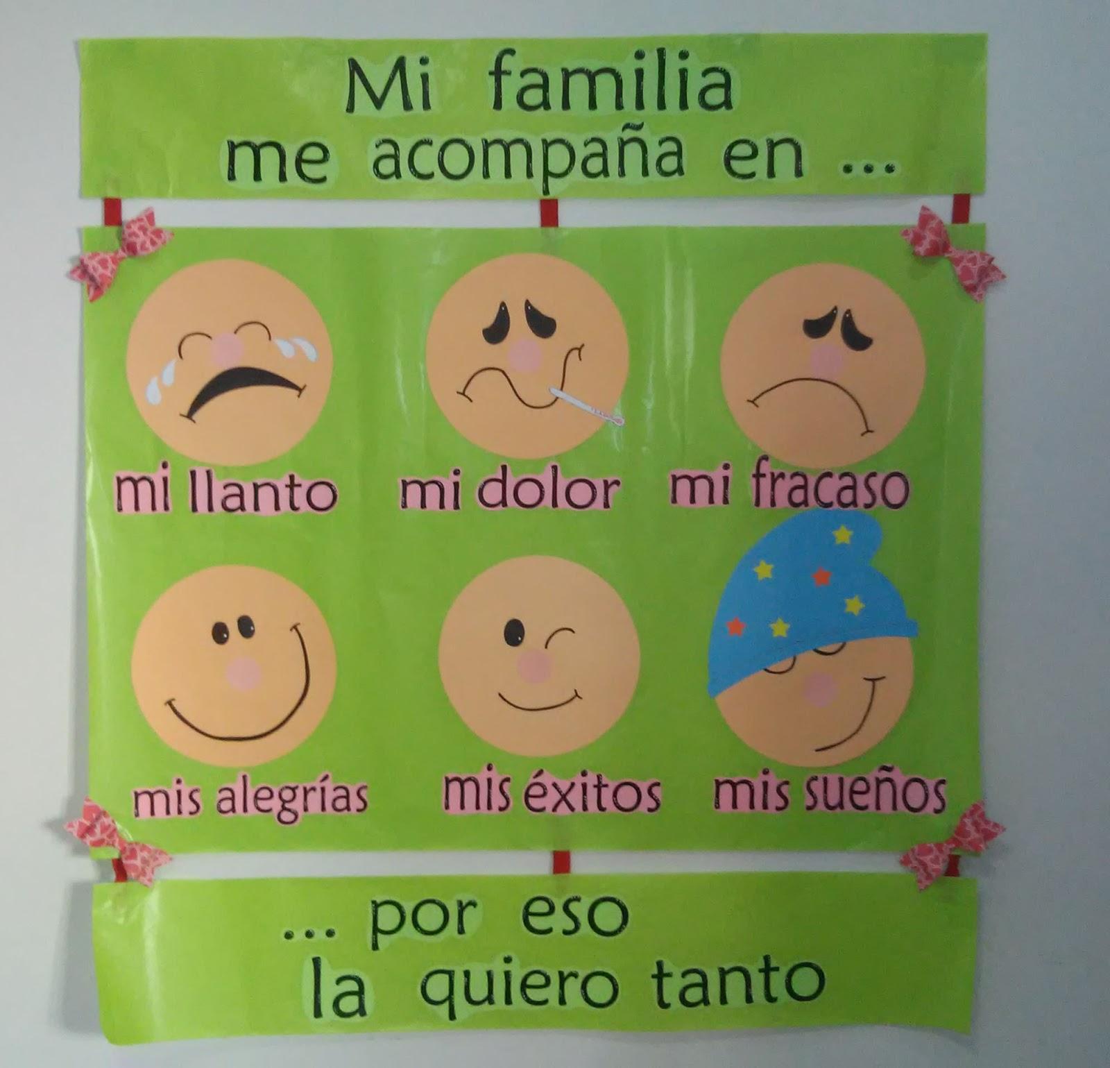 Cartelera Sobre La Familia El Abrazo En Familia