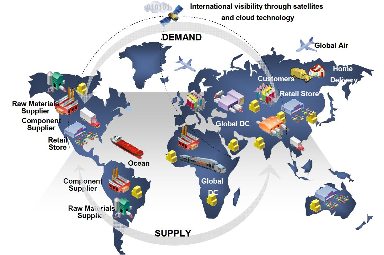 managing supply chain complexity in a tea manufacturing company Business process management in manufacturing: from  resulted in complexity in the value chain, redundancy in systems and  and supply chain management (scm managing.