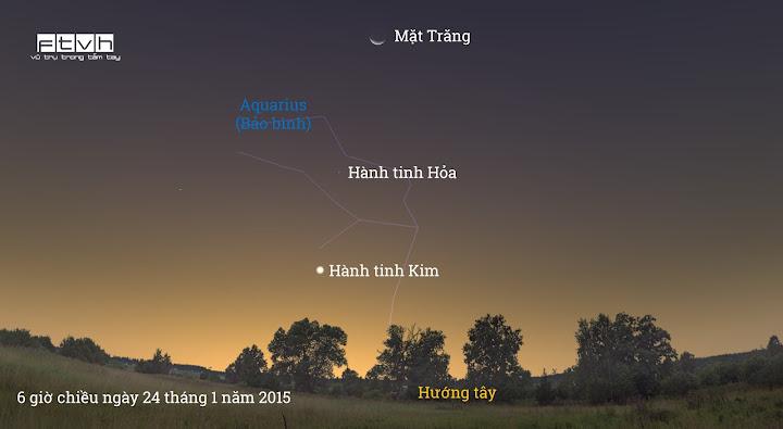 Minh họa bầu trời hướng tây lúc 6 giờ chiều ngày 24 tháng 1 năm 2015.