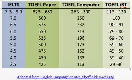 Ence study guide pdf