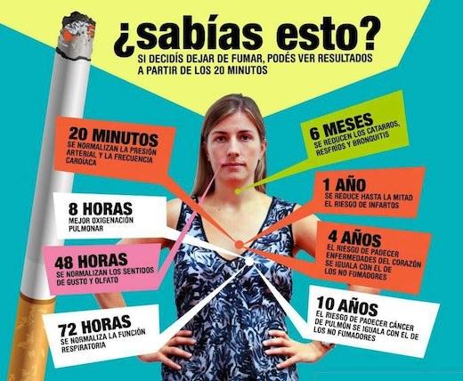 Xaudar salud ventajas de no fumar - 3 meses sin fumar ...