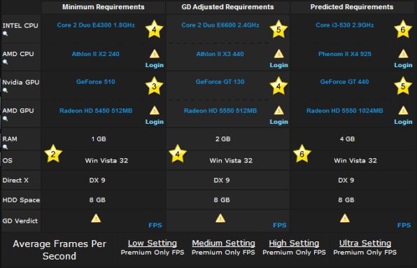 Spesifikasi PC untuk Memainkan PES 2015