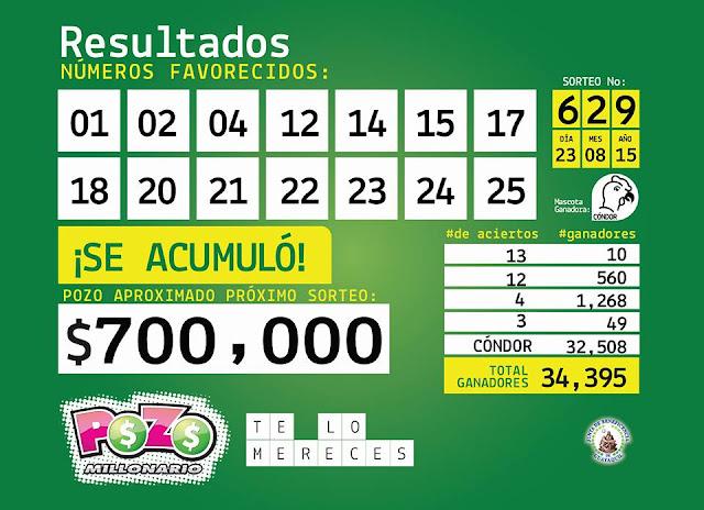 numeros ganadores pozo millonario sorteo 629