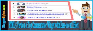 cara pasang top komentator di blog