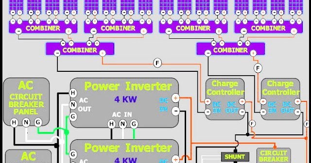Electrical And Electronics Engineering  8kw Solar Systems
