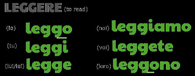 leggo, leggi, legge, leggiamo, leggete, leggono : LEGGERE present tense by ab for didattichiamo.blogspot.com