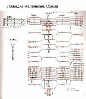 Маленькая лошадка объемная по японским схемам. Схема плетения
