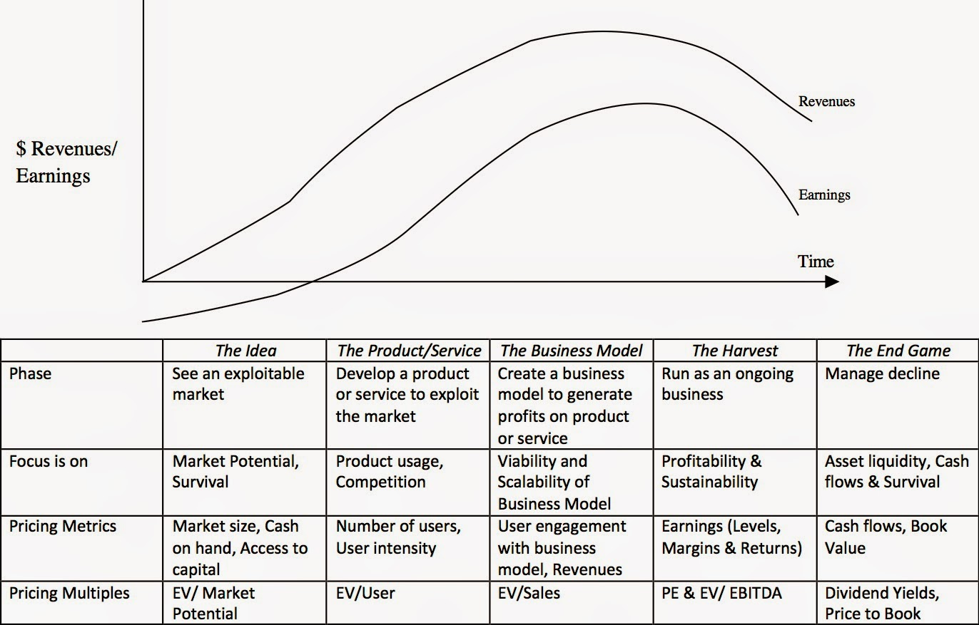 lifecycle+&+pricing+metrics