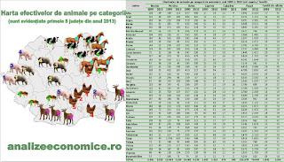 Câte din efectivele de animale s-au mai păstrat față de 1990 și unde
