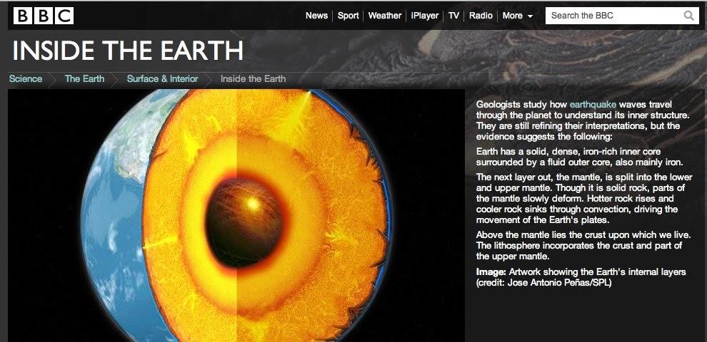 inside planet earth worksheet - photo #32