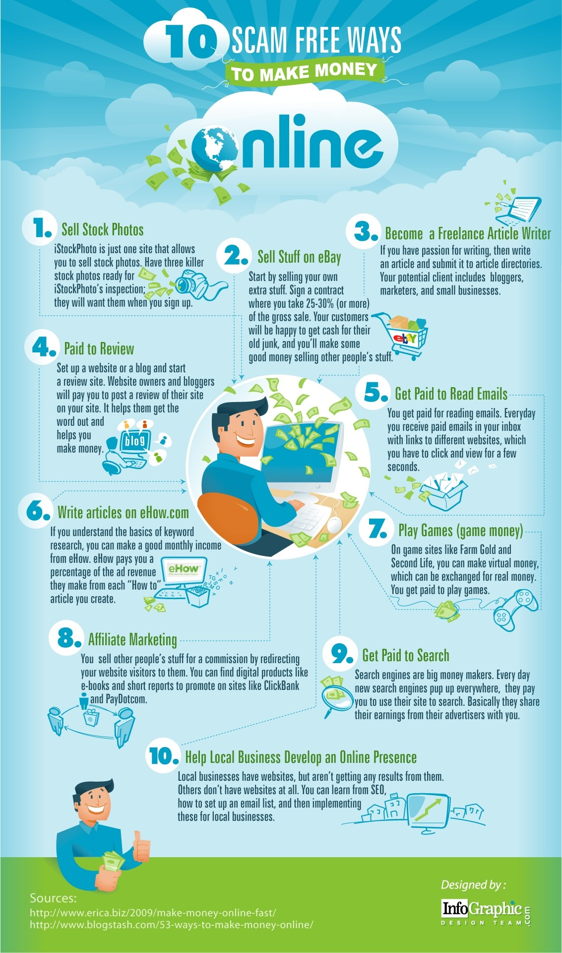 10 Scam Free Ways to Make Money Online - infographic