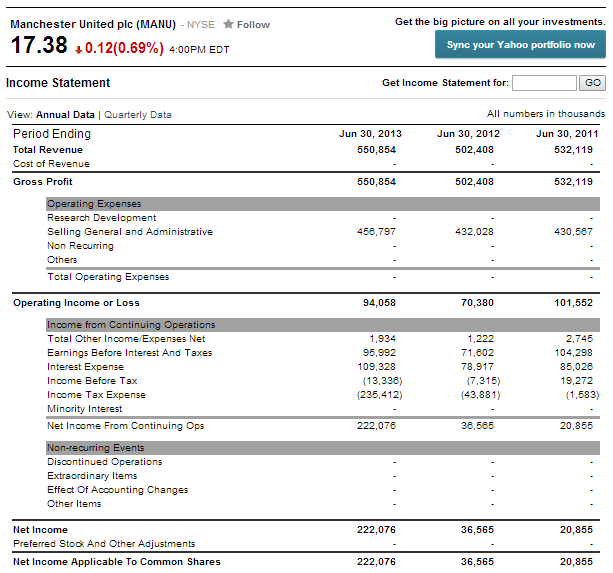 http://finance.yahoo.com/q/is?s=MANU+Income+Statement&annual