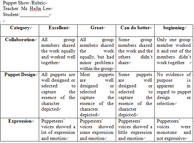 compare and contrast essay rubric