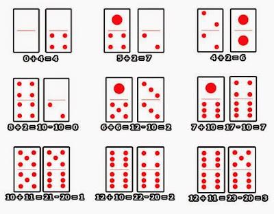 Kartu domino QQ dan Domino Tangga