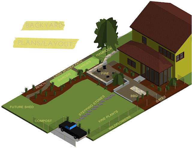 backyard-layout.jpg