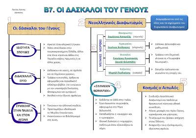 http://www.stintaxi.com/uploads/1/3/1/0/13100858/b7-daskaloi-genous-v2.1.pdf