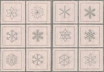 雪華図説 格致問答 雪の図  マルチネット  Katechismus der natuur: Sneeuwfiguren: J. F. Martinet