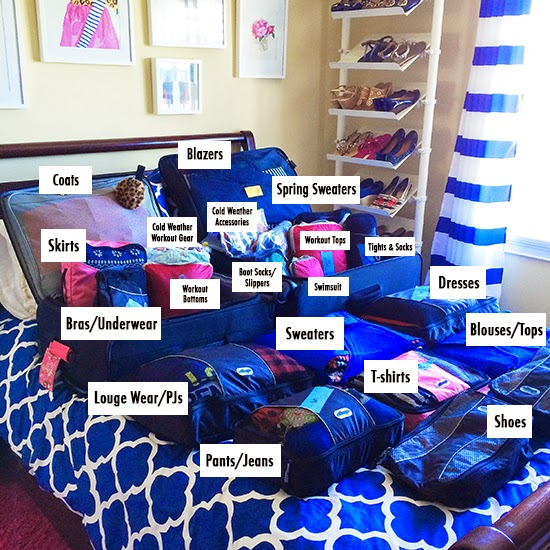 history in high heels packing 101 organizing with. Black Bedroom Furniture Sets. Home Design Ideas