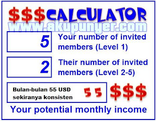 cara buat duit,cara tambahkan duit,tips untuk buat duit di blog,cara daftar Wazzub,how to earning with wazzub,wazzub is scam?,cara buat duit dengan klik