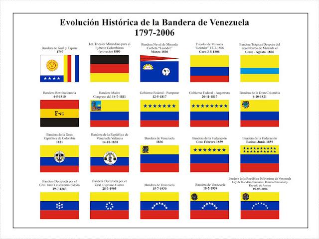 CRONOLOGÍA DE VENEZUELA / Américo Fernández: Las siete estrellas de