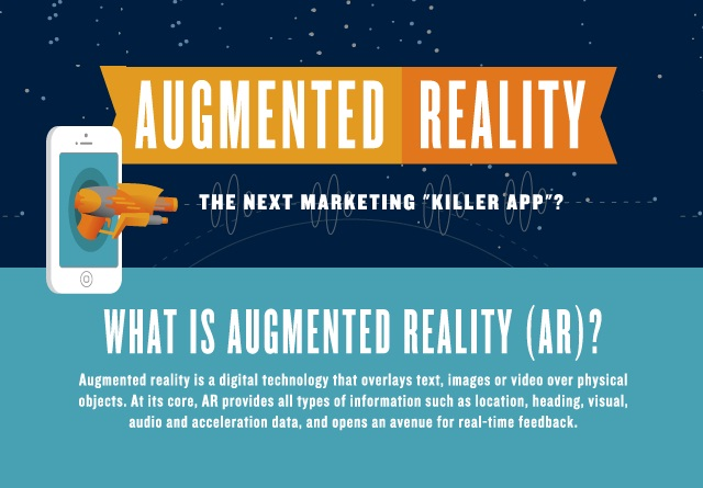 "Image: Augmented Reality - The Next Marketing ""Killer App""?"