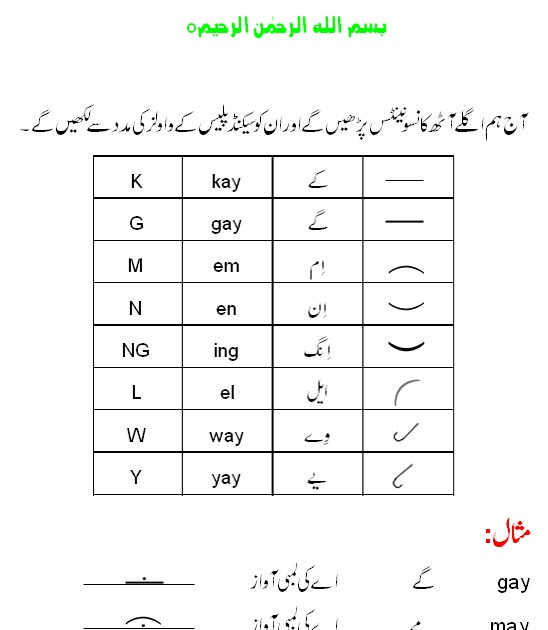 learn shorthand writing free online This is a shorthand which uses only the lower case letters of the alphabet and saves 60% of the writing  create your own free website today.