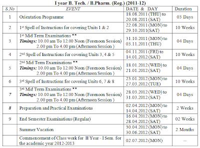scholar chemistry 1st year pdf