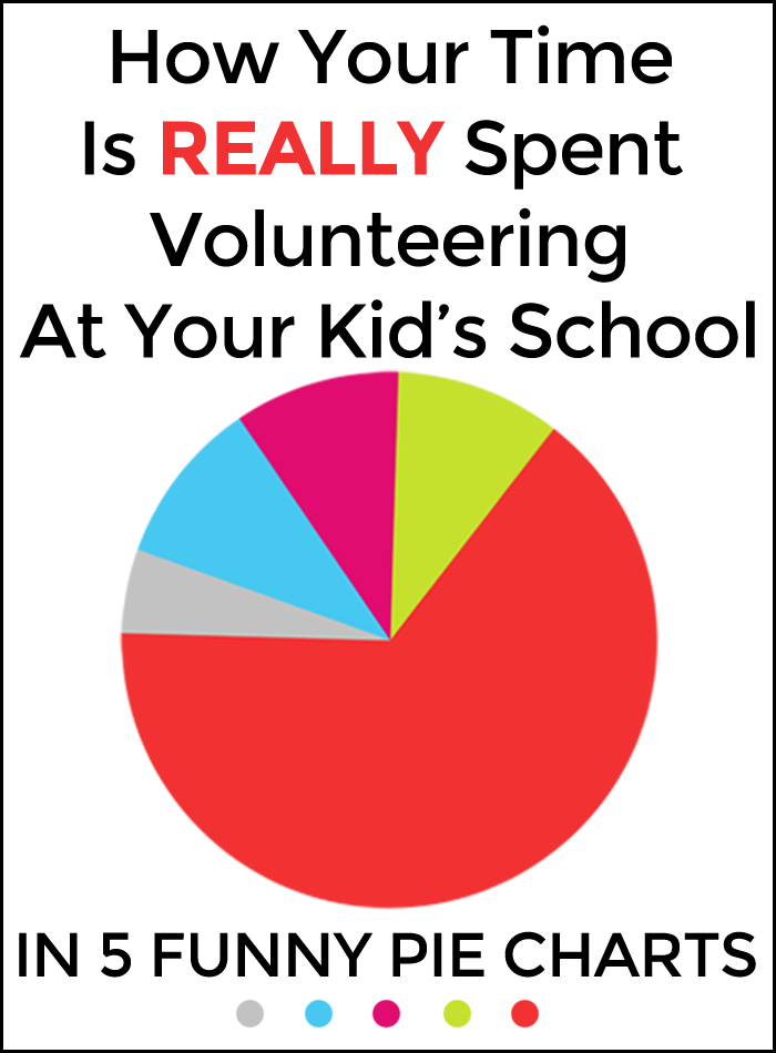 How Your Time Is Really Spent Volunteering At Your Kid's School in 5 Funny Pie Charts by Robyn Welling @RobynHTV