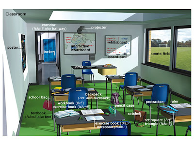 Vocabularies about Classroom Objects | Belajar Bahasa Inggris Online