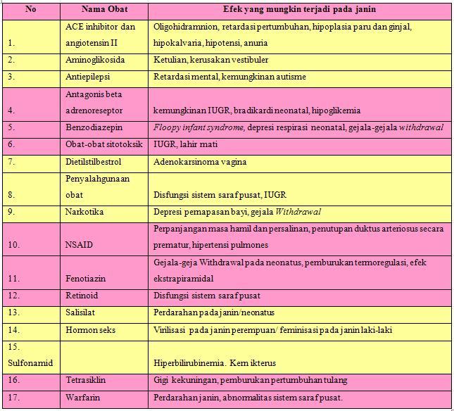 Daftar Obat Yang Aman Untuk Zolpidem Daftar Nama Obat Dan ...
