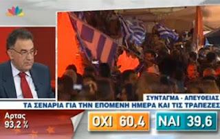 Απαράδεκτος Δελαστίκ! Το 40% του ελληνικού λαού είναι σκυλιά