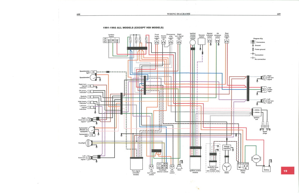 WiringdiagramSportster 1990 softail wiring diagram wiring diagram shrutiradio 1992 FXRS Wiring-Diagram at gsmx.co