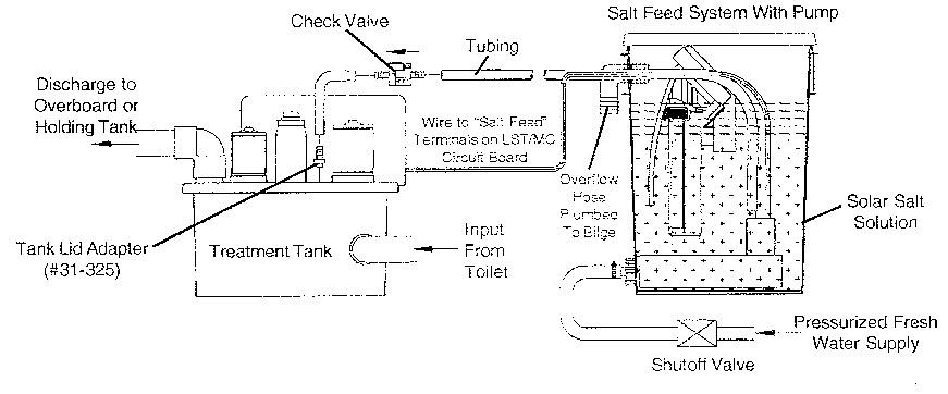 raritan marine toilets wiring diagram