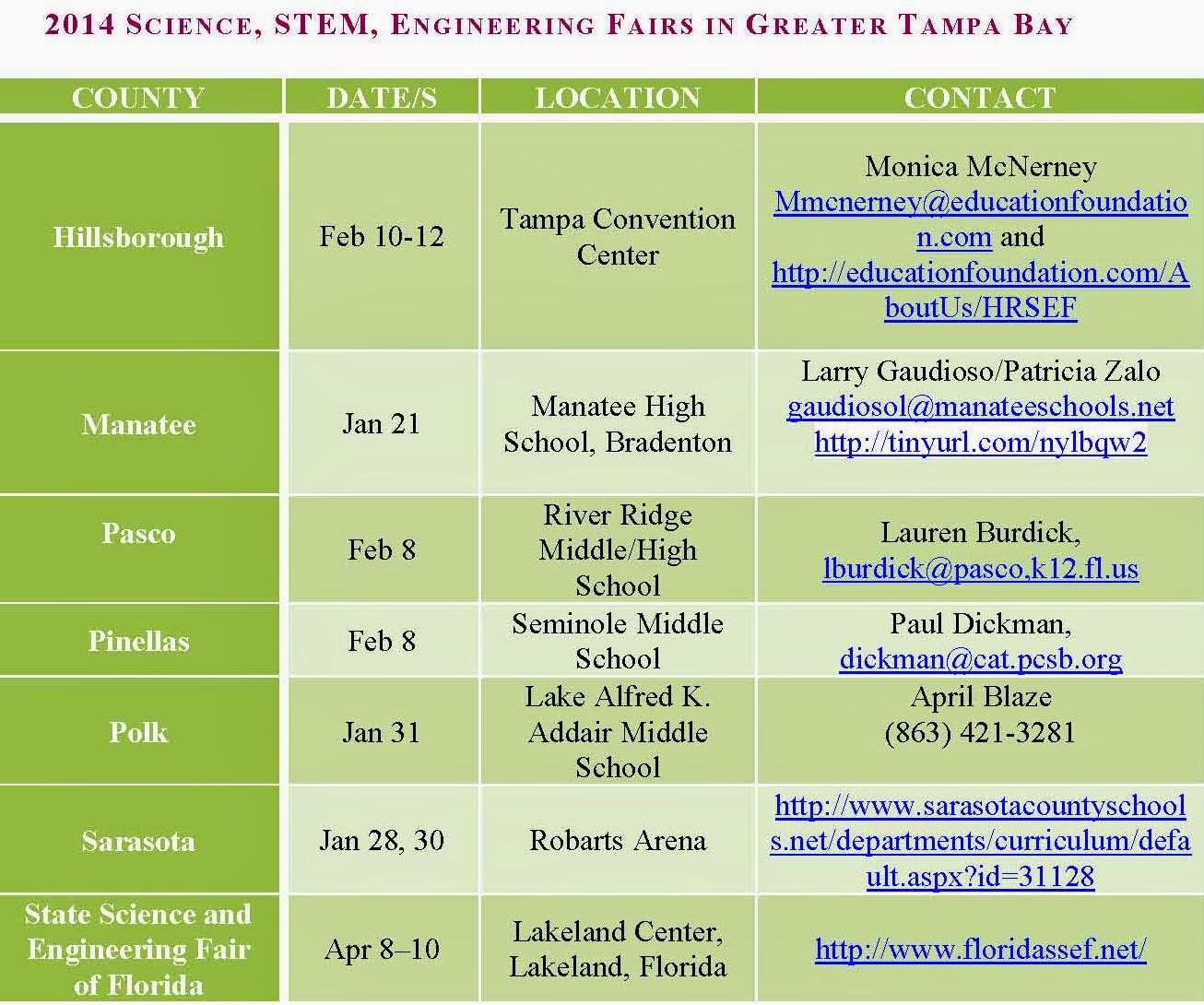 FLATE Focus: 2014 Science, STEM, Engineering Fairs In