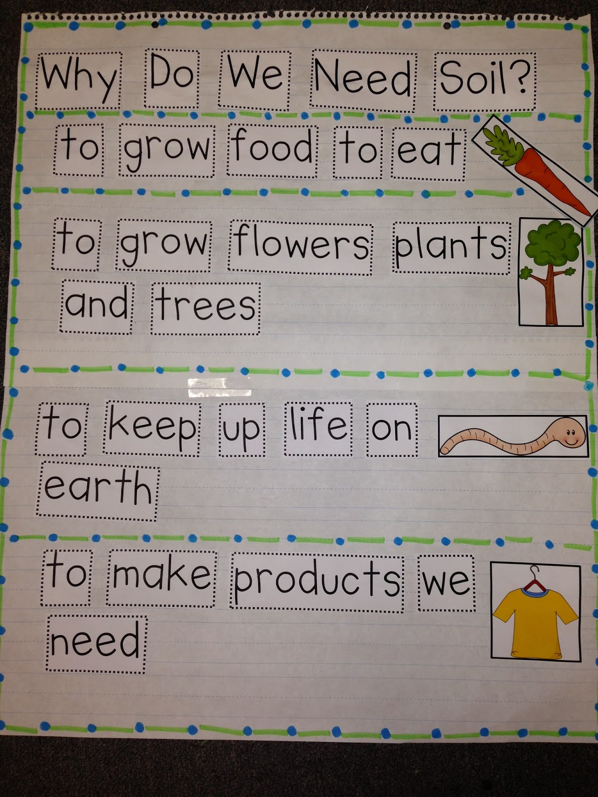 Chalk talk a kindergarten blog what 39 s the dirt on soil for Soil and its uses