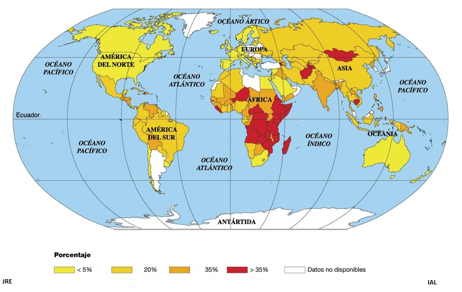 temas mundiales: