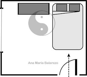 El feng shui y la cama en el dormitorio de la casa ana for Como acomodar mi cuarto segun el feng shui