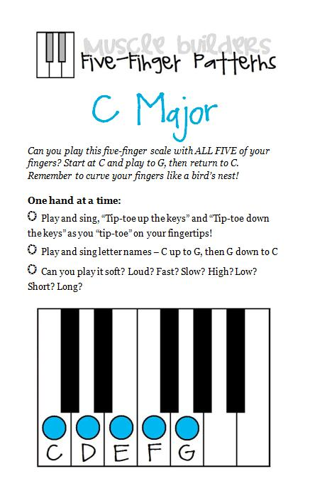 Piano piano chords with finger positions : New Printable: Beginning Muscle Builders Booklet
