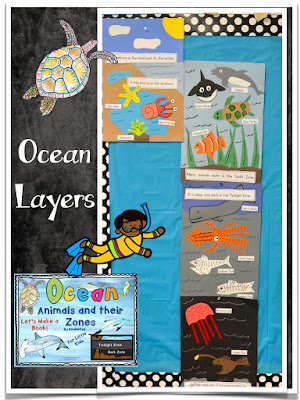 https://www.teacherspayteachers.com/Product/Ocean-Animals-and-Their-Zones-Lets-Make-a-Book-For-Little-Kids-1295912