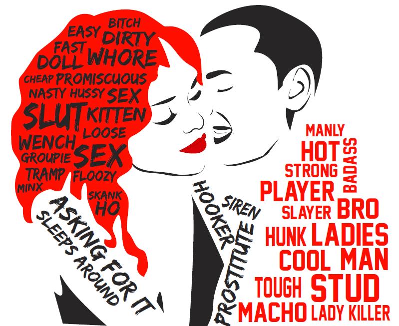 Schnelle Sex-Websites