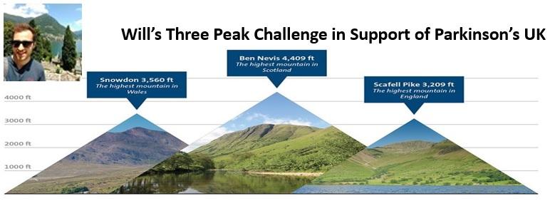 Will's Three Peak Challenge