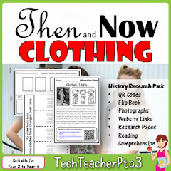Then and Now: Clothing