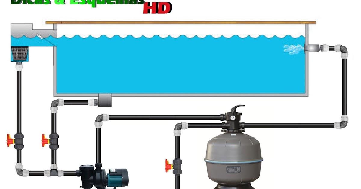 Instala o de aquecimento de gua em piscinas for Esquema hidraulico piscina