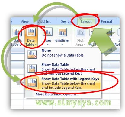 Gambar:  Cara menampilkan tabel data di bawah grafik pada chart microsoft excel
